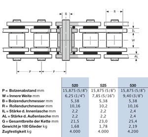bedienungsanleitung sigma bc 800 industrie werkzeuge. Black Bedroom Furniture Sets. Home Design Ideas