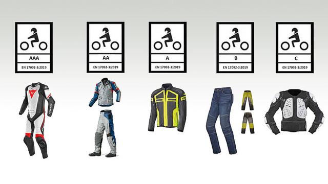 Normen für Motorradkleidung