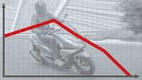 Motorradneuzulassungen, Deutschland, Mai 2021