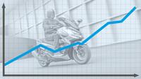 Motorradneuzulassungen März 2021