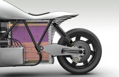 ethec | Batteriestruktur