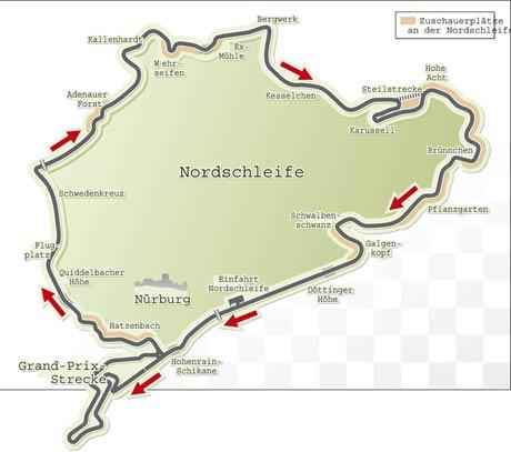 Nurburgring Info Tourenfahrer