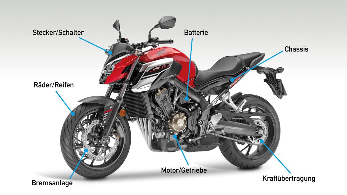 Tourenfahrer Motorradreise Motorradtests Zubehör